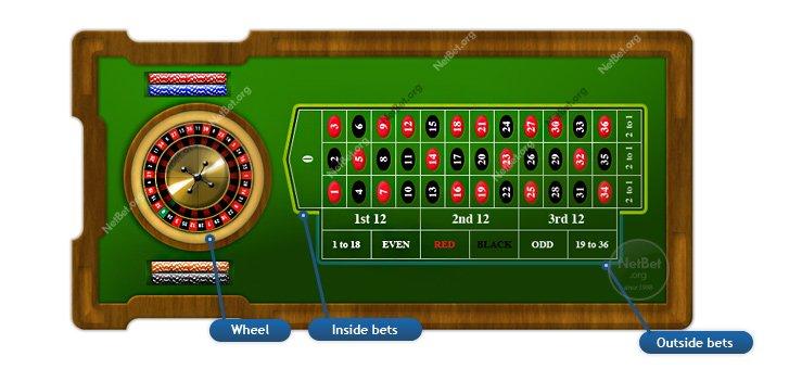 gta 5 gibt es ein casino