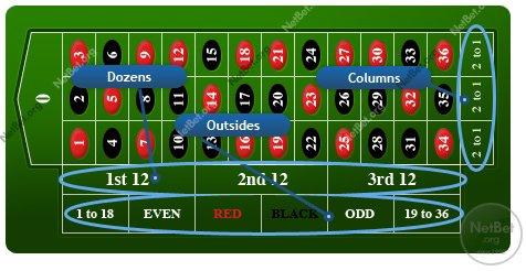 auszahlungsquoten online casino